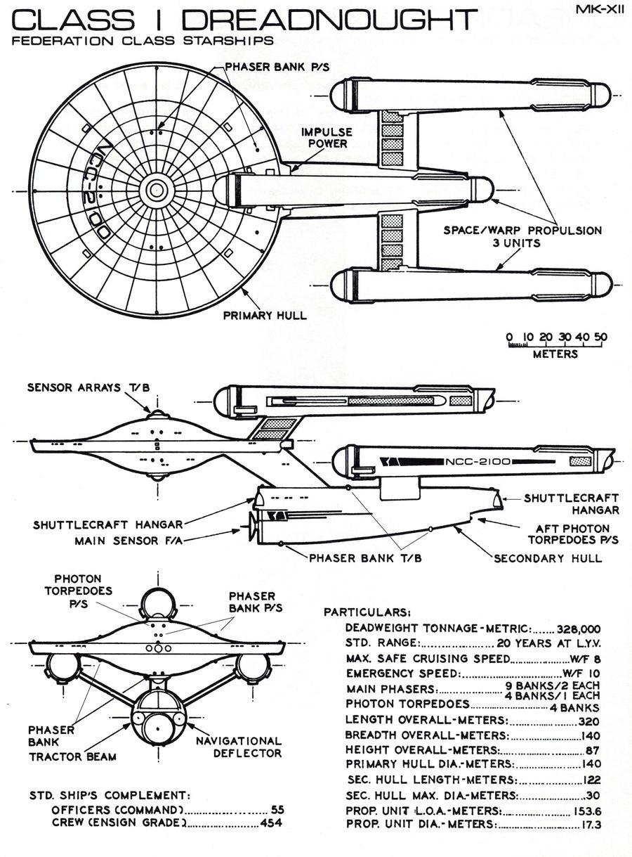 Mark XII Dreadnaught design by TiredJadedSoul