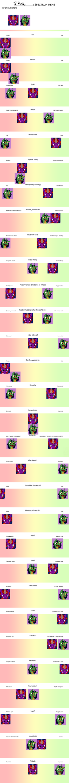 spectrum meme by Ikasama