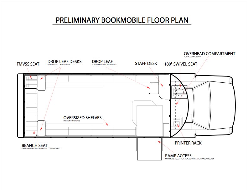 Bookmobile truck layout by szelda312 on deviantart for Food truck layout plans