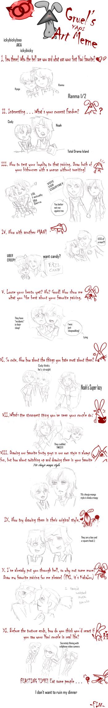 NoCo yaoi art meme-ickybicky by ickybickyboo
