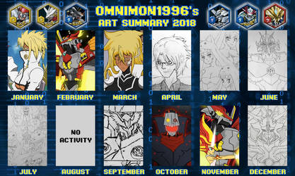 Art Summary 2018 by Omnimon1996
