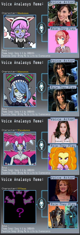 Voice Meme - Meidomon's Digivolution Line