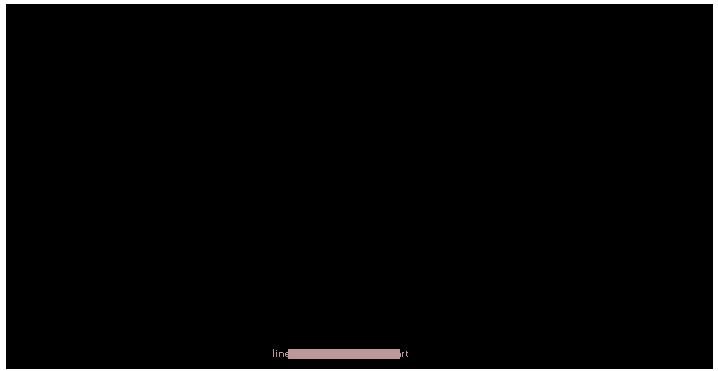 Line Drawing Dachshund : Free lines dachshund long haired by tuketi on deviantart