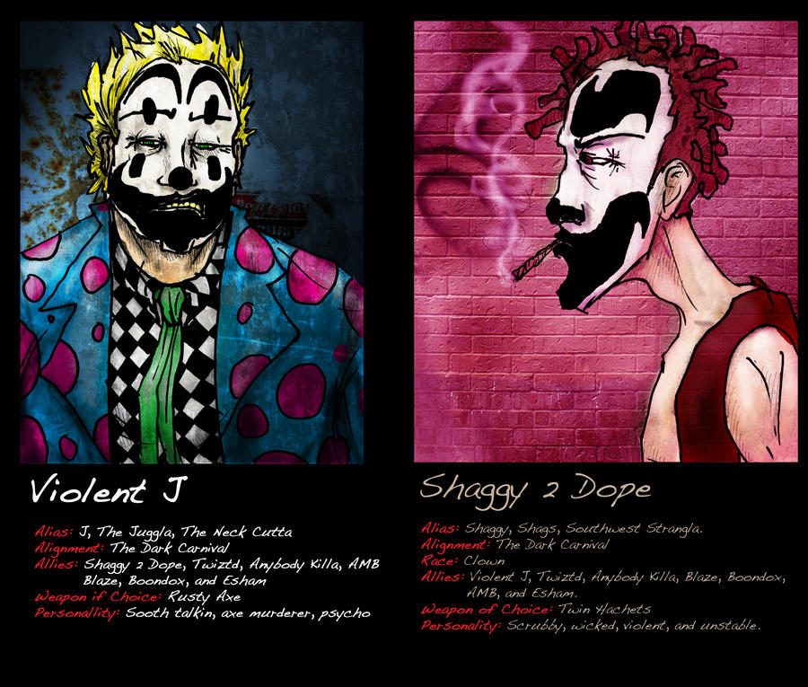 Icp Wallpaper: ICP: Character Profiles By DrewtheUnquestioned On DeviantArt