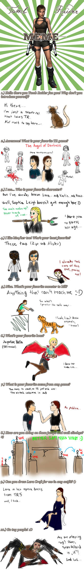 Tomb Raider Meme 2 By Potkanka On Deviantart