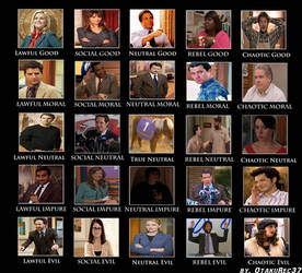 Parks And Recreation 5 by 5 Alignment Chart