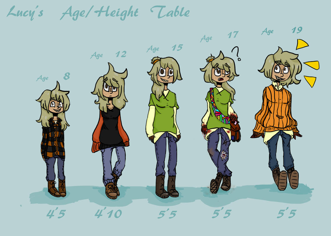 Lucy's  Age/Height  Table by starsgirl0