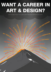 Want a career in Art and Design? by Razz94
