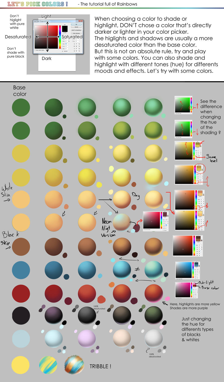 Picking Colors For Shading Digital Painting