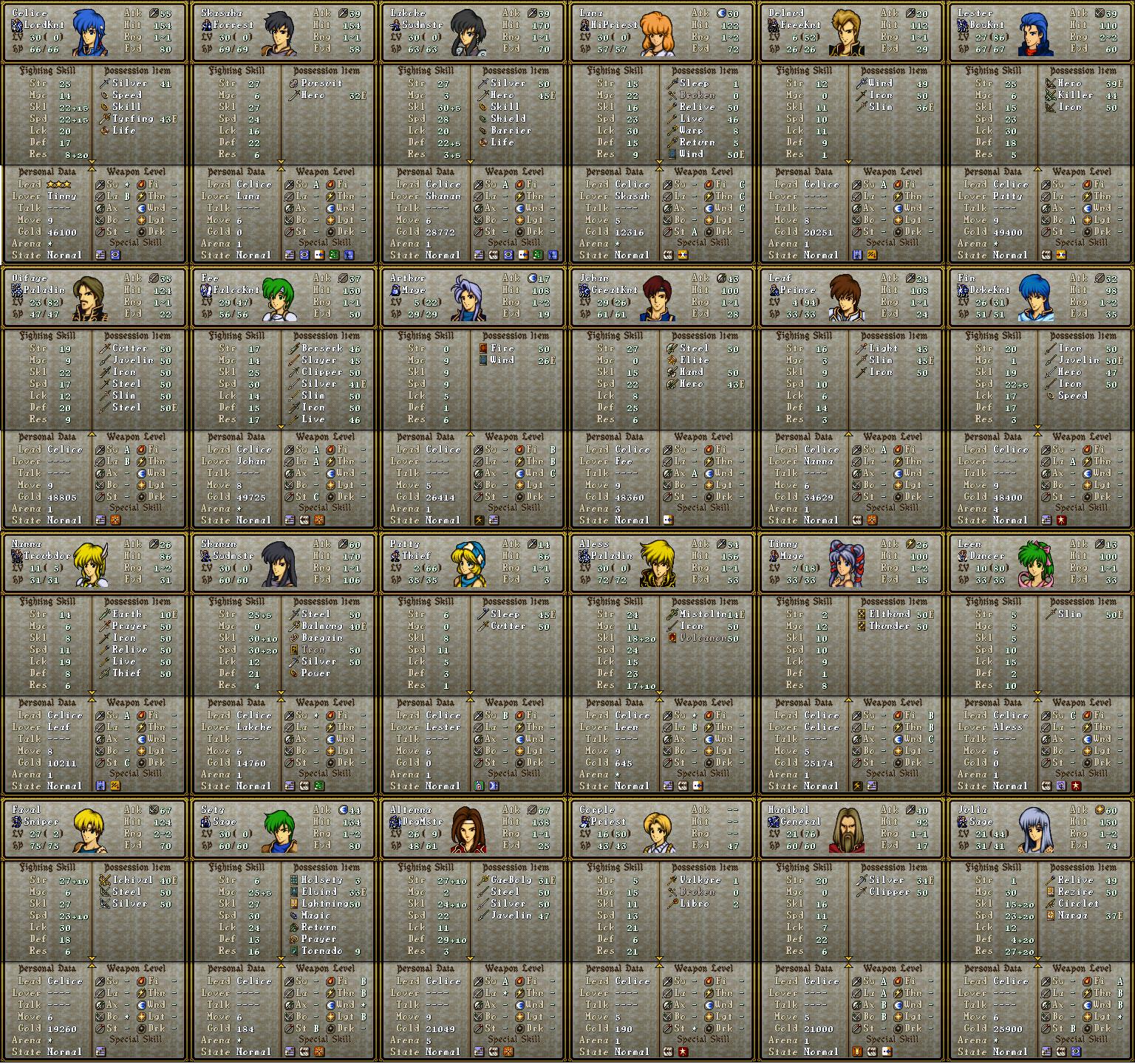 Fire Emblem Genealogy Of The Holy War Final Stats By Lolx3d On Deviantart