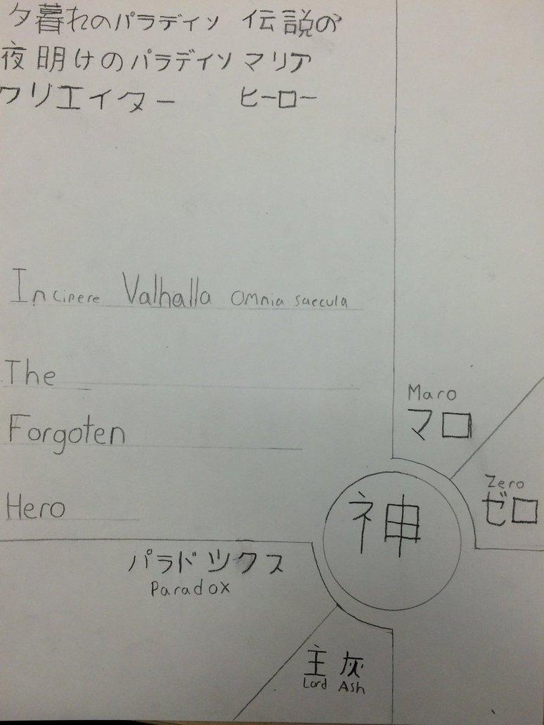 theforgotenhero's Profile Picture