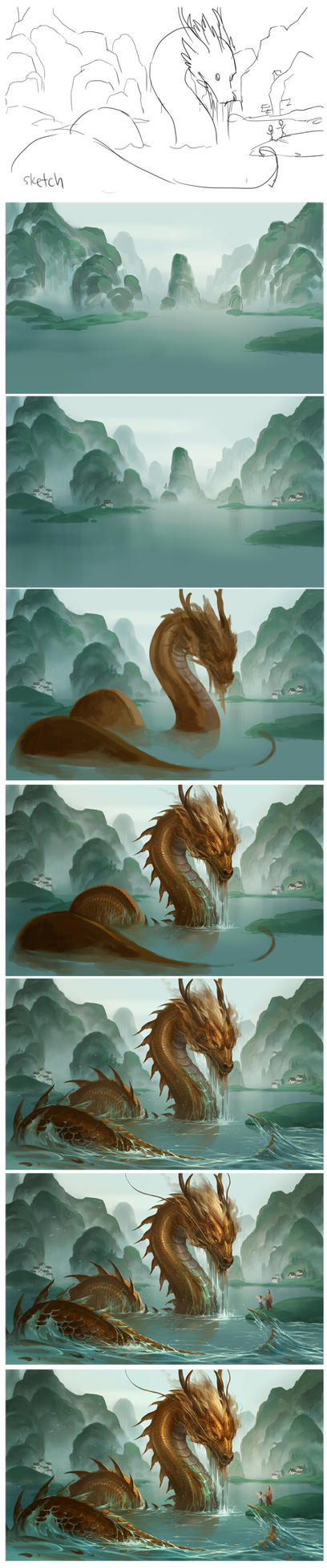river process by sandara