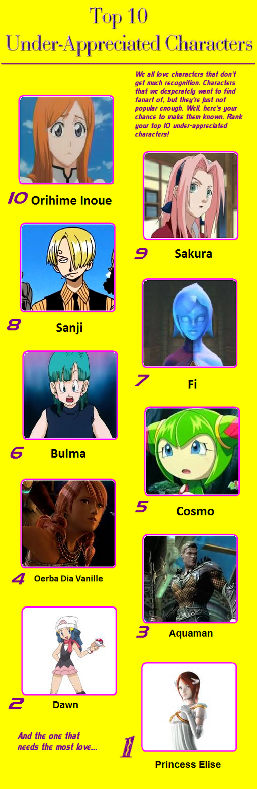 Top 10 Underappreciated Characters by DawnFelix