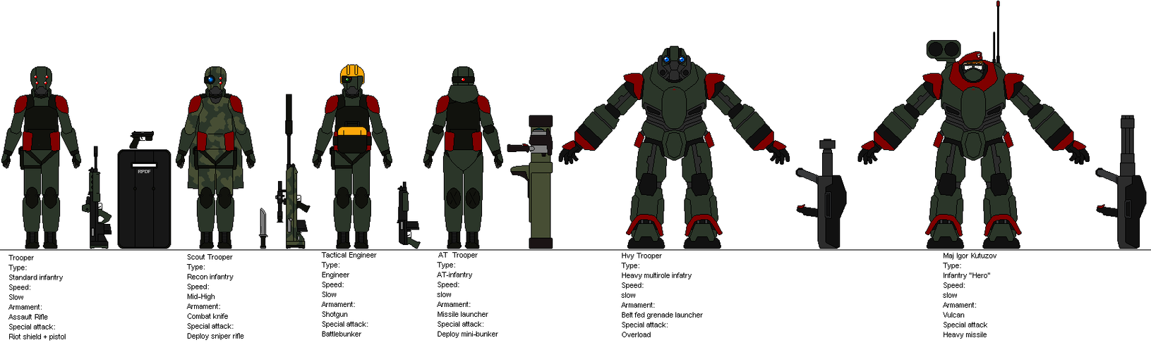 RPDF infantry concept RA3 MOD by IgorKutuzov