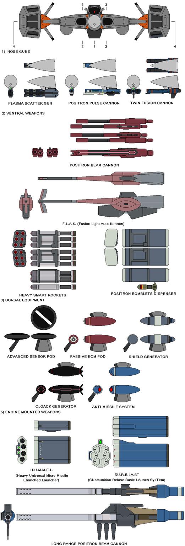 AMMF-808 Adastrea weapons by IgorKutuzov