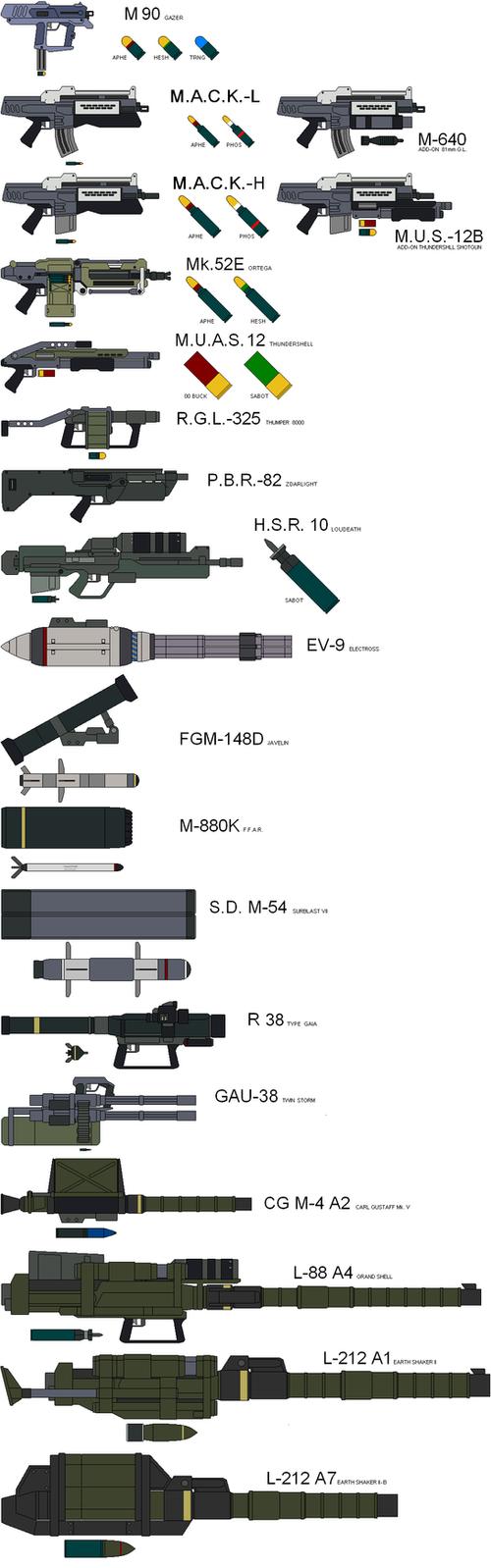 A.M.B.E.R. weapons by IgorKutuzov