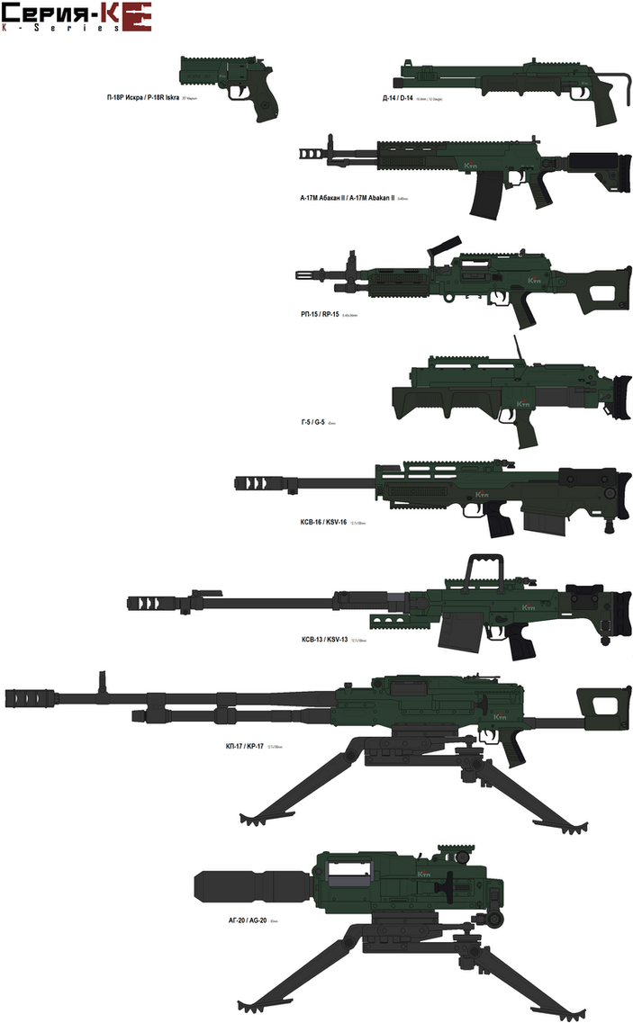K-series Limited production and Heavy weapons by IgorKutuzov