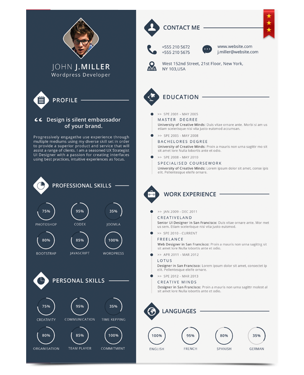 The Perfect Resume Template