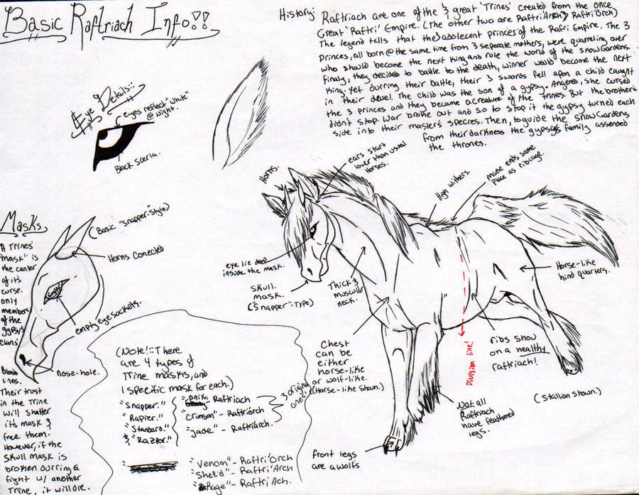 Original Breed Sheet by Rikailiahn-Raftraich