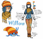 Angry Birds Stella: Willow humanization