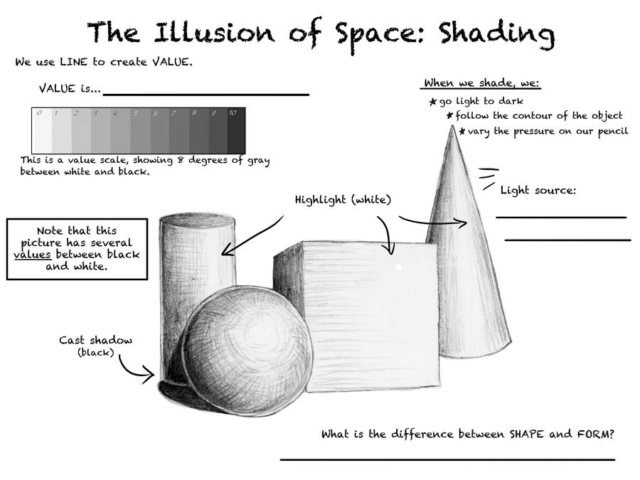 The Elements Of Art Form The Basic : Illusion of space shading by ccrask on deviantart