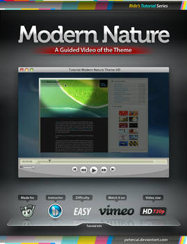 Modern Nature Video Guide
