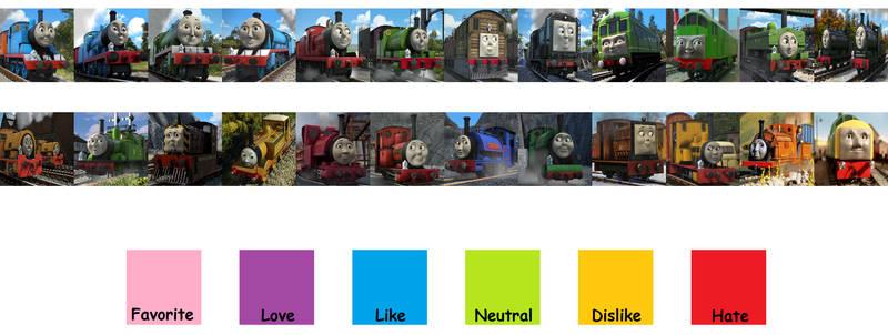 TTTE Classic Character Scorecard Meme - Blank