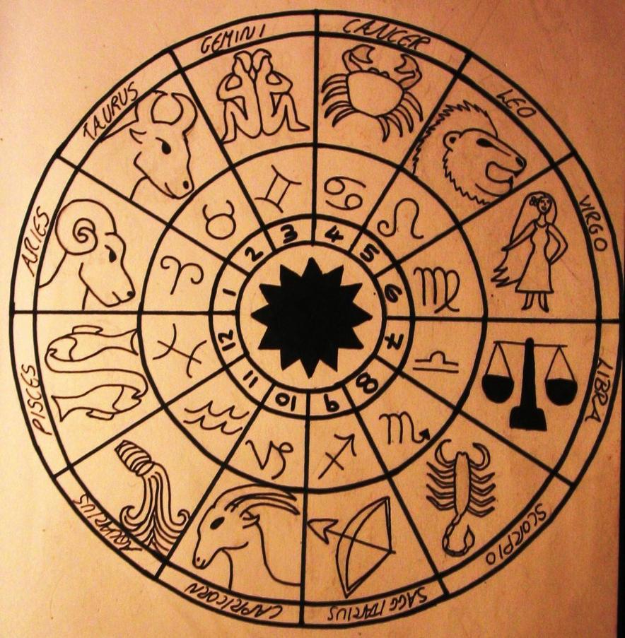 Zodiac by the-zodiac-club