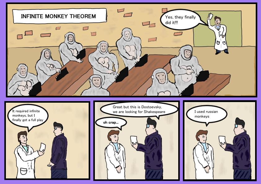 Infinitemonkeytheorem by WalterBl