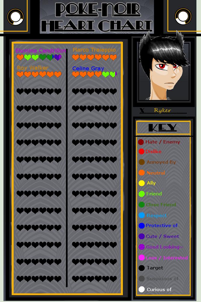 Ryker Heart Chart by SavannaEGoth