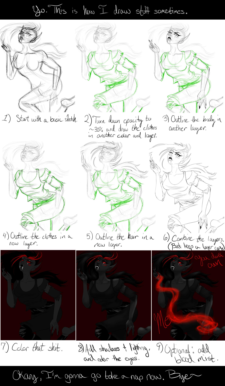How I Make Art - A Drawing Tutorial (Sorta) by SavannaEGoth