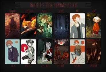 2018 Summary of Art by Maviete