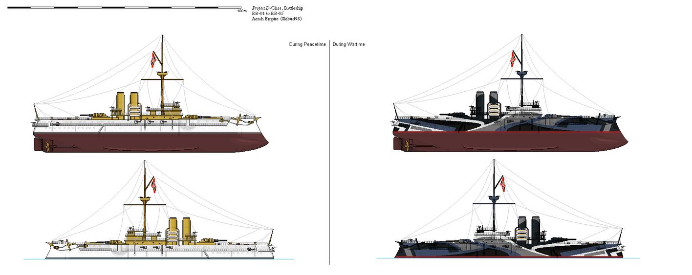 Project D-Class Battleship by skibud98