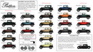 Patton Model 1 Coupe (1927 to 1931) by Skibud98