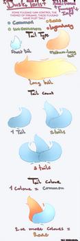 Additional Fuusagi Info || Dust Tail