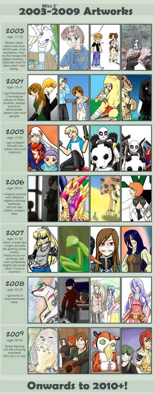 03-09 Improvement Meme