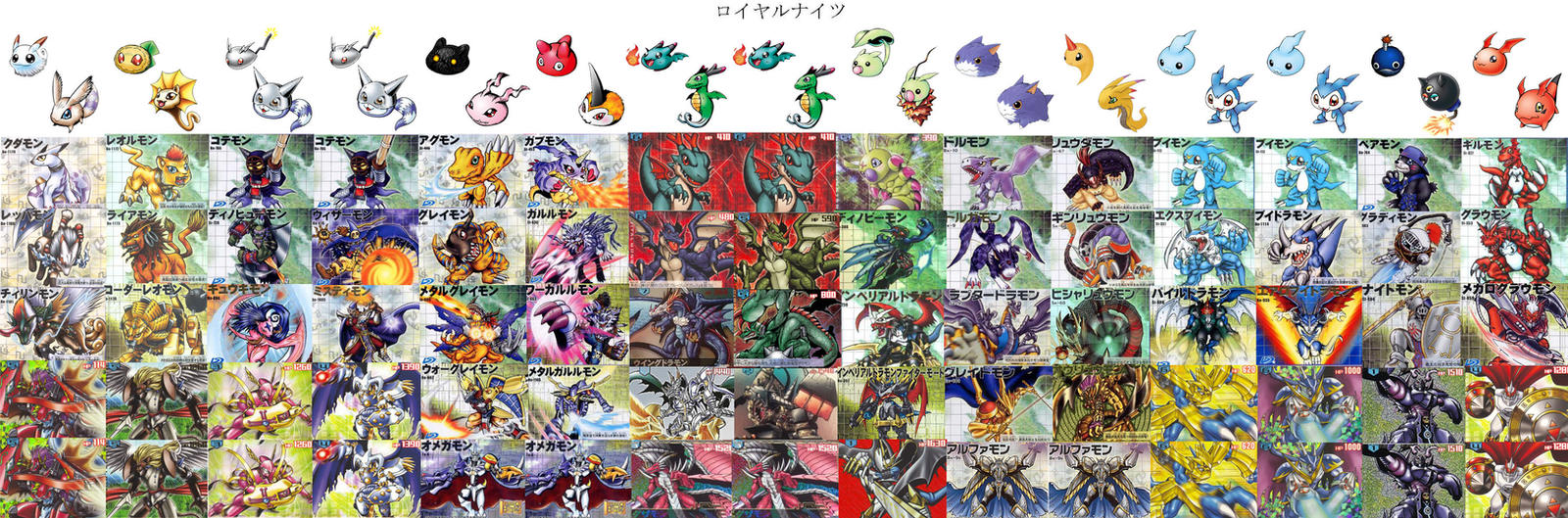 Digimon Adventure 03 - Possible Digivolutions by ChipmunkRaccoonOz ...