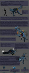 Keeper character sheet by toast-of-doom