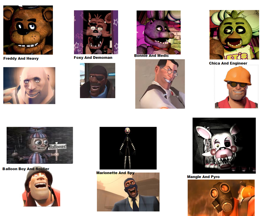 Weird TF2 And FNaF Thing by Spagooties on DeviantArt I Am Painis Cupcake I Will Eat You