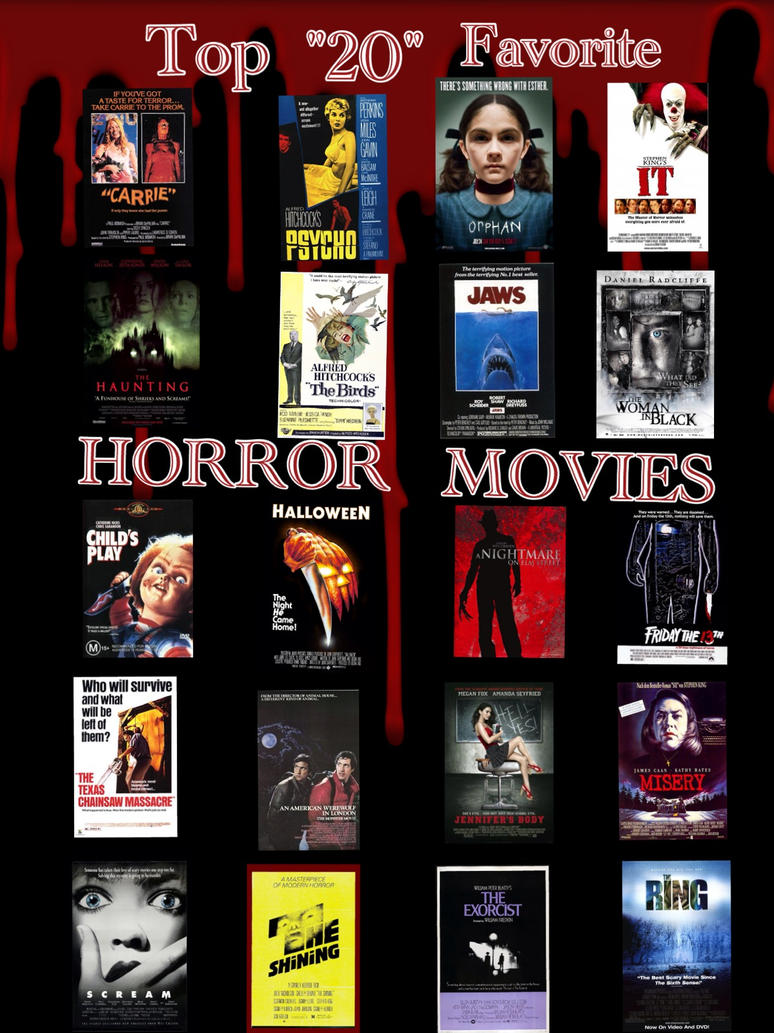 Best 20 All Eyes Ideas On Pinterest: Top 20 Favorite Horror Movies By SamApeace On DeviantArt