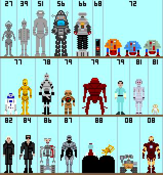 Pixelart Robotics by GirlDee