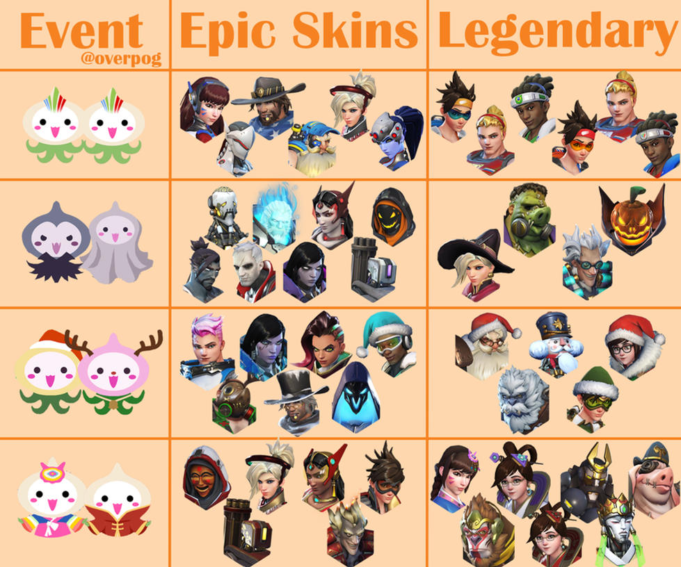 Overwatch Event Skins by manusogi