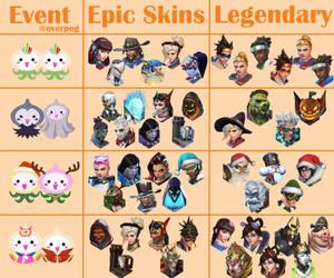 Overwatch Event Skins