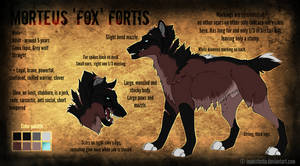 Fox Reference Sheet 2015