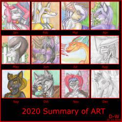 2020 Summary of Art.