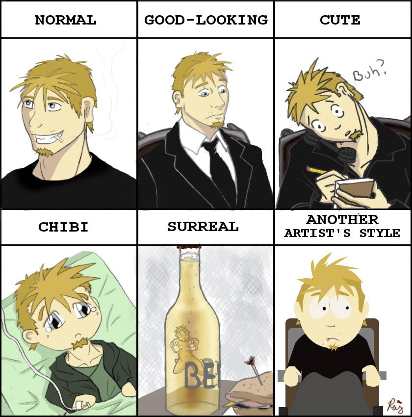 Manga Havoc Style Meme