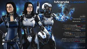 Afterword - Miranda