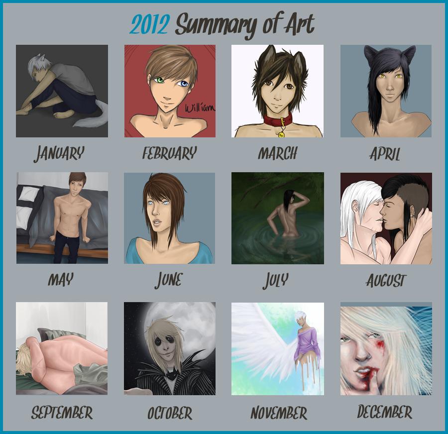 2012 Art Summary by Jaizure