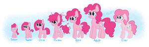 MLP Age Chart Feat. Pinkie Pie