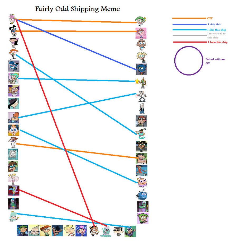 Fairly Odd Parents Shippings by KD1000